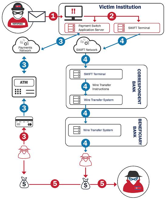 BeagleBoyz Scheme