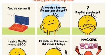 Security Blob Phishing
