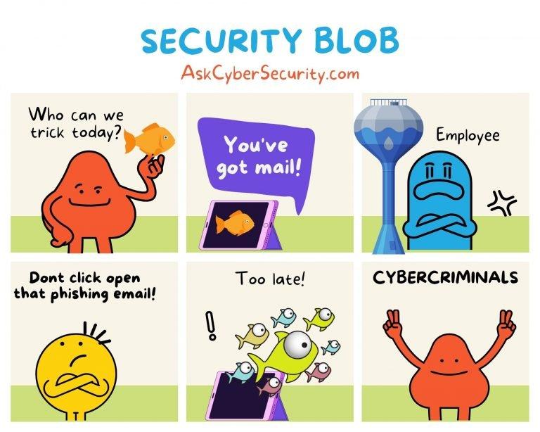 Security Blob Phishing 2